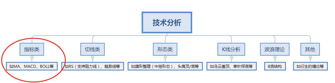 技术分析.png